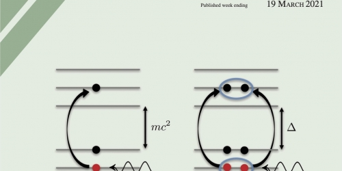 "Physical Review Letters features ""Sauter-Schwinger Effect in a Bardeen-Cooper-Schrieffer Superconductor"" as journal cover"